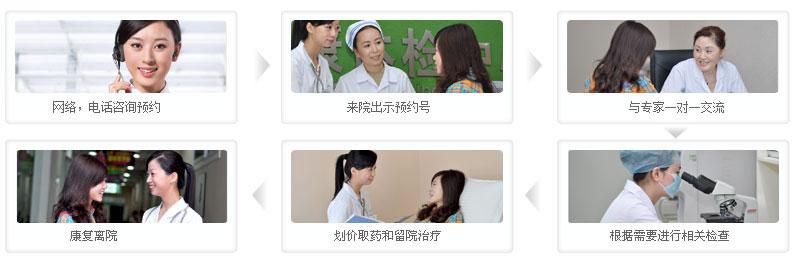 香河阳光医院就医流程